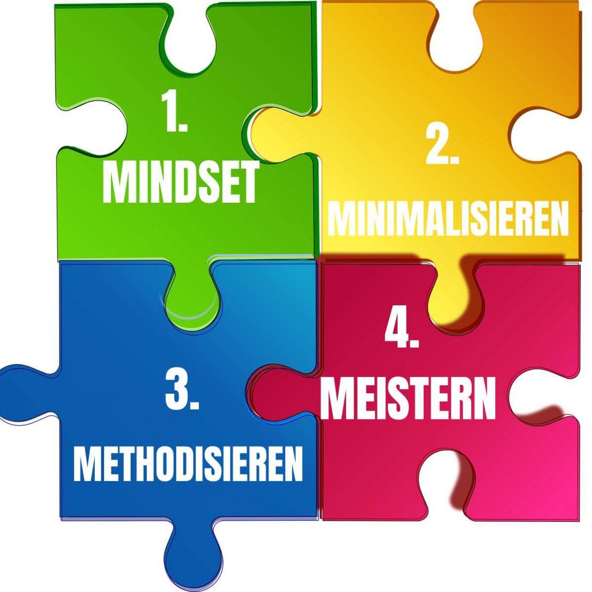 4M Methode Minimalismus Original